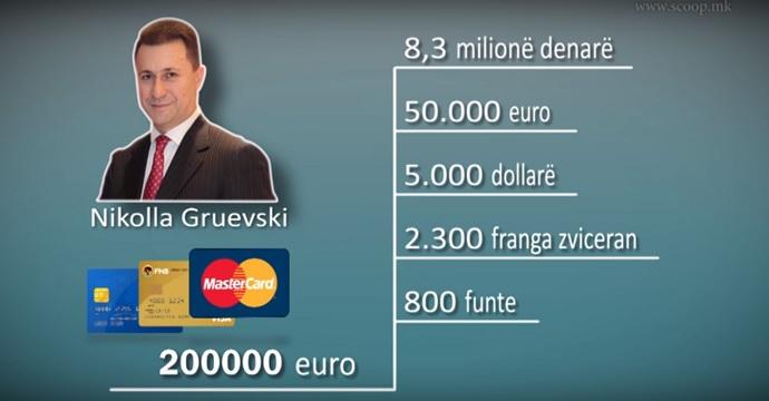 Gruevski grafikon al